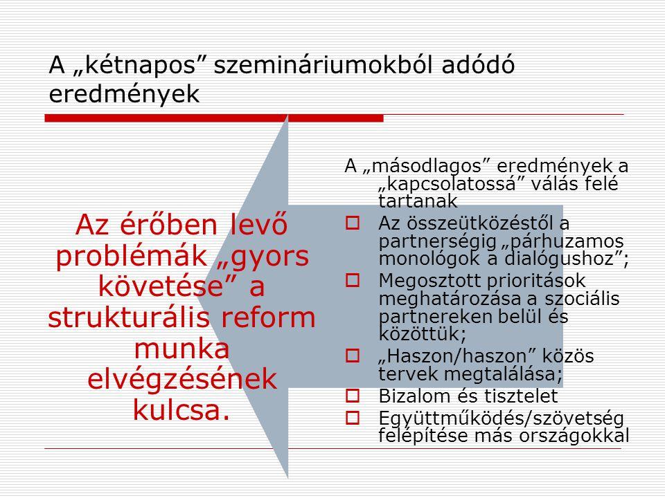 """A """"kétnapos szemináriumokból adódó eredmények Az érőben levő problémák """"gyors követése a strukturális reform munka elvégzésének kulcsa."""