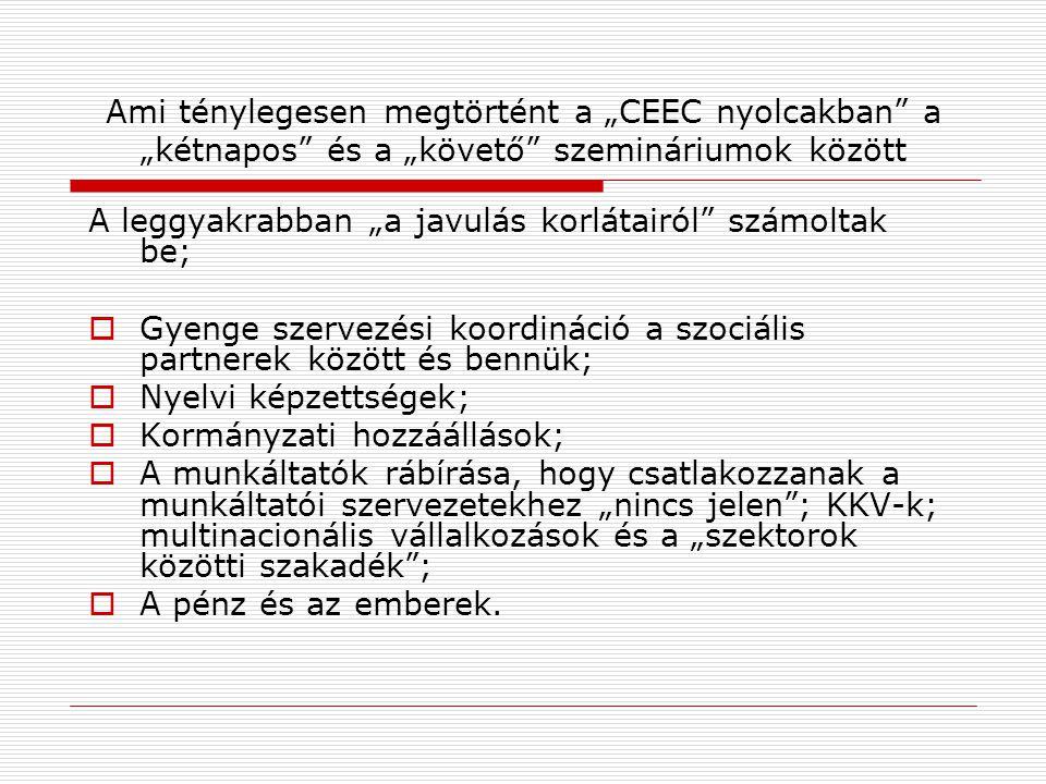"""Ami ténylegesen megtörtént a """"CEEC nyolcakban a """"kétnapos és a """"követő szemináriumok között A leggyakrabban """"a javulás korlátairól számoltak be;  Gyenge szervezési koordináció a szociális partnerek között és bennük;  Nyelvi képzettségek;  Kormányzati hozzáállások;  A munkáltatók rábírása, hogy csatlakozzanak a munkáltatói szervezetekhez """"nincs jelen ; KKV-k; multinacionális vállalkozások és a """"szektorok közötti szakadék ;  A pénz és az emberek."""