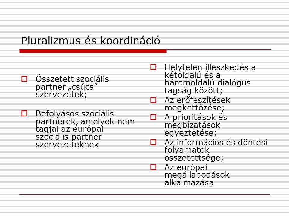 """Pluralizmus és koordináció  Összetett szociális partner """"csúcs szervezetek;  Befolyásos szociális partnerek, amelyek nem tagjai az európai szociális partner szervezeteknek  Helytelen illeszkedés a kétoldalú és a háromoldalú dialógus tagság között;  Az erőfeszítések megkettőzése;  A prioritások és megbízatások egyeztetése;  Az információs és döntési folyamatok összetettsége;  Az európai megállapodások alkalmazása"""