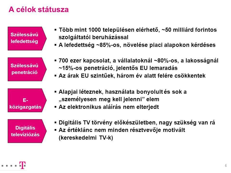 """6 A célok státusza Szélessávú lefedettség  Több mint 1000 településen elérhető, ~50 milliárd forintos szolgáltatói beruházással  A lefedettség ~85%-os, növelése piaci alapokon kérdéses Szélessávú penetráció E- közigazgatás Digitális televíziózás  700 ezer kapcsolat, a vállalatoknál ~80%-os, a lakosságnál ~15%-os penetráció, jelentős EU lemaradás  Az árak EU szintűek, három év alatt felére csökkentek  Alapjai léteznek, használata bonyolult és sok a """"személyesen meg kell jelenni elem  Az elektronikus aláírás nem elterjedt  Digitális TV törvény előkészületben, nagy szükség van rá  Az értéklánc nem minden résztvevője motivált (kereskedelmi TV-k)"""