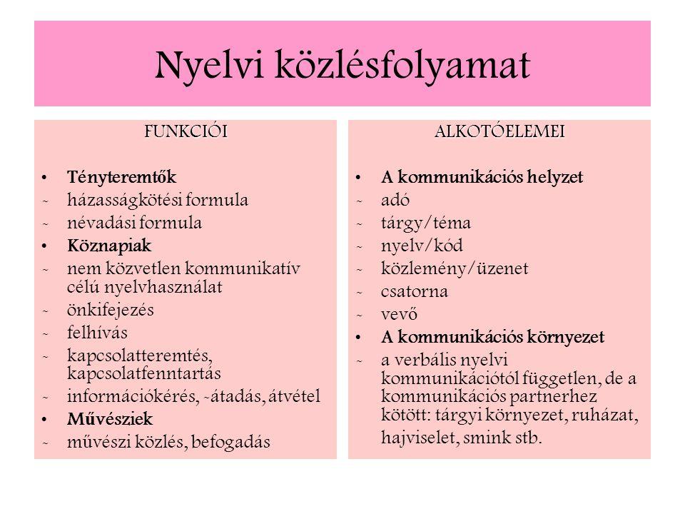 Nyelvi közlésfolyamat FUNKCIÓI Tényteremt ő k -h-házasságkötési formula -n-névadási formula Köznapiak -n-nem közvetlen kommunikatív célú nyelvhasznála