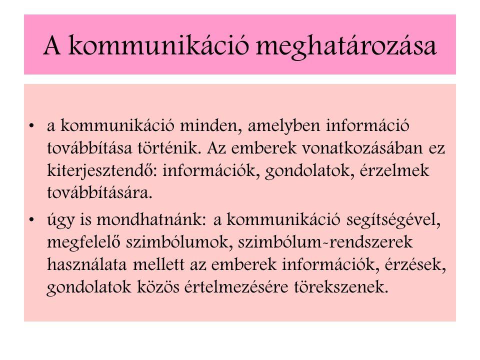 A kommunikáció meghatározása a kommunikáció minden, amelyben információ továbbítása történik. Az emberek vonatkozásában ez kiterjesztend ő : informáci