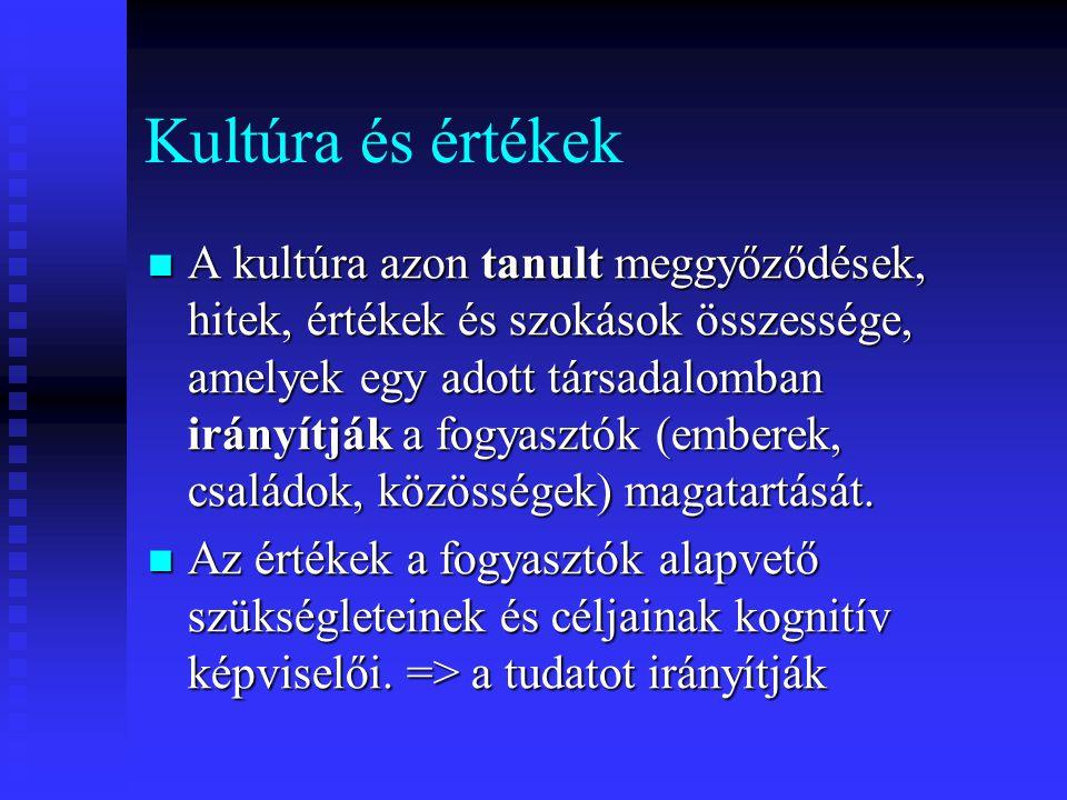 Kultúra és értékek A kultúra azon tanult meggyőződések, hitek, értékek és szokások összessége, amelyek egy adott társadalomban irányítják a fogyasztók (emberek, családok, közösségek) magatartását.