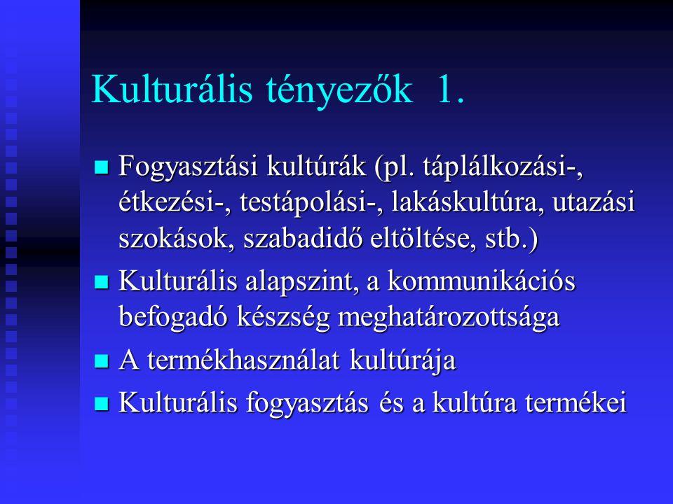 Kulturális tényezők 1. Fogyasztási kultúrák (pl.