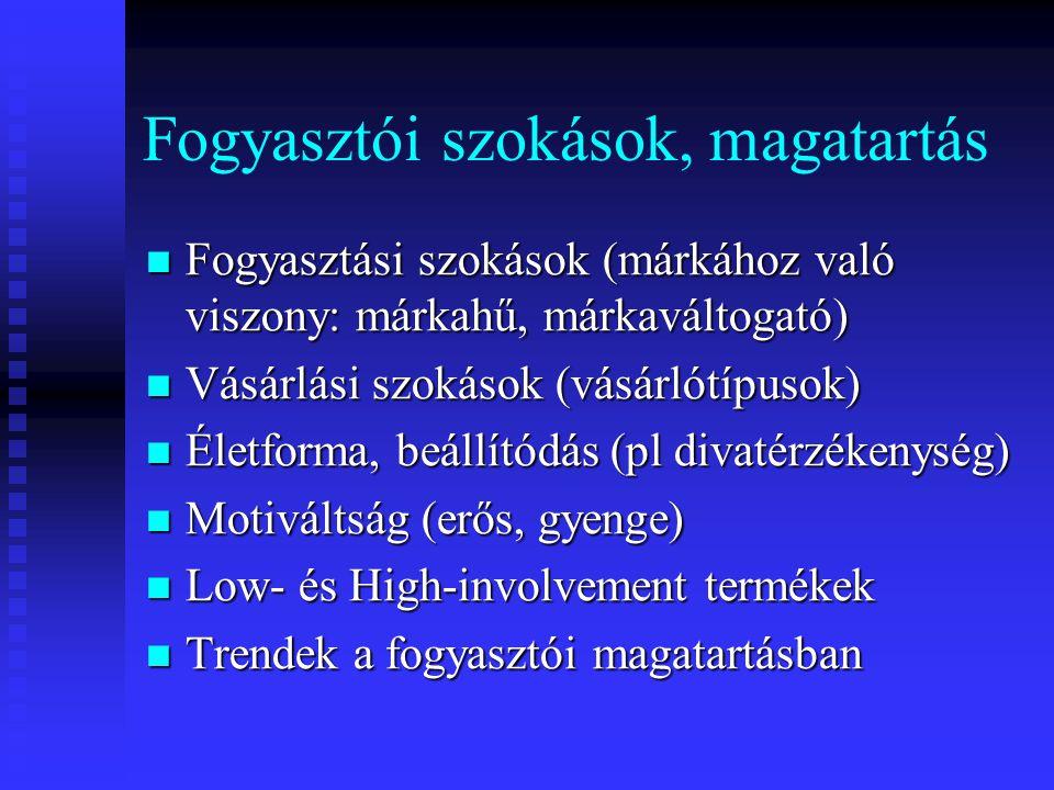 Fogyasztói szokások, magatartás Fogyasztási szokások (márkához való viszony: márkahű, márkaváltogató) Fogyasztási szokások (márkához való viszony: márkahű, márkaváltogató) Vásárlási szokások (vásárlótípusok) Vásárlási szokások (vásárlótípusok) Életforma, beállítódás (pl divatérzékenység) Életforma, beállítódás (pl divatérzékenység) Motiváltság (erős, gyenge) Motiváltság (erős, gyenge) Low- és High-involvement termékek Low- és High-involvement termékek Trendek a fogyasztói magatartásban Trendek a fogyasztói magatartásban