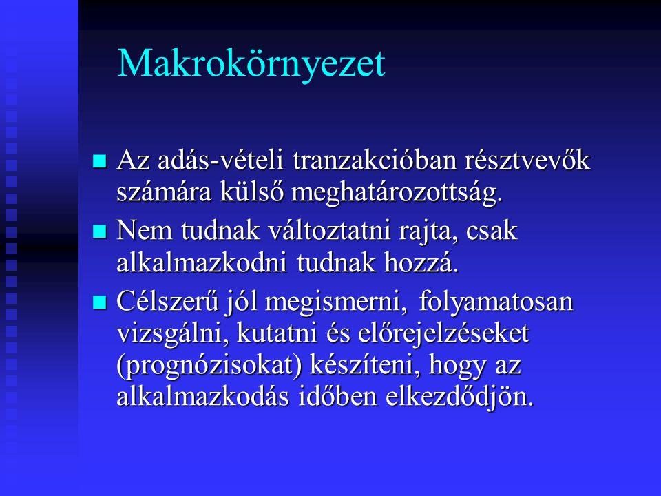 A makrokörnyezet összetevői társadalmi (Social) tényezők /S/ társadalmi (Social) tényezők /S/ műszaki (Technical) tényezők /T/ műszaki (Technical) tényezők /T/ ökológiai, természeti környezeti (Environment) tényezők /E/ ökológiai, természeti környezeti (Environment) tényezők /E/ gazdasági (Economical) tényezők /E/ gazdasági (Economical) tényezők /E/ politikai, jogi (Political) tényezők /P/ politikai, jogi (Political) tényezők /P/ /+ Legal, Education/ /+ Legal, Education/