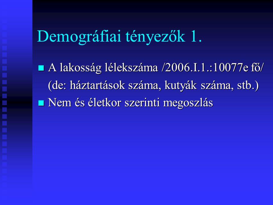 Demográfiai tényezők 1.