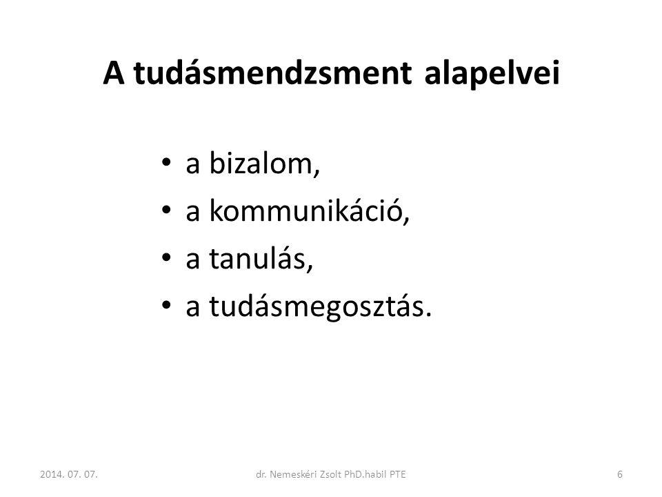 A tudásmendzsment alapelvei a bizalom, a kommunikáció, a tanulás, a tudásmegosztás. 2014. 07. 07.dr. Nemeskéri Zsolt PhD.habil PTE6