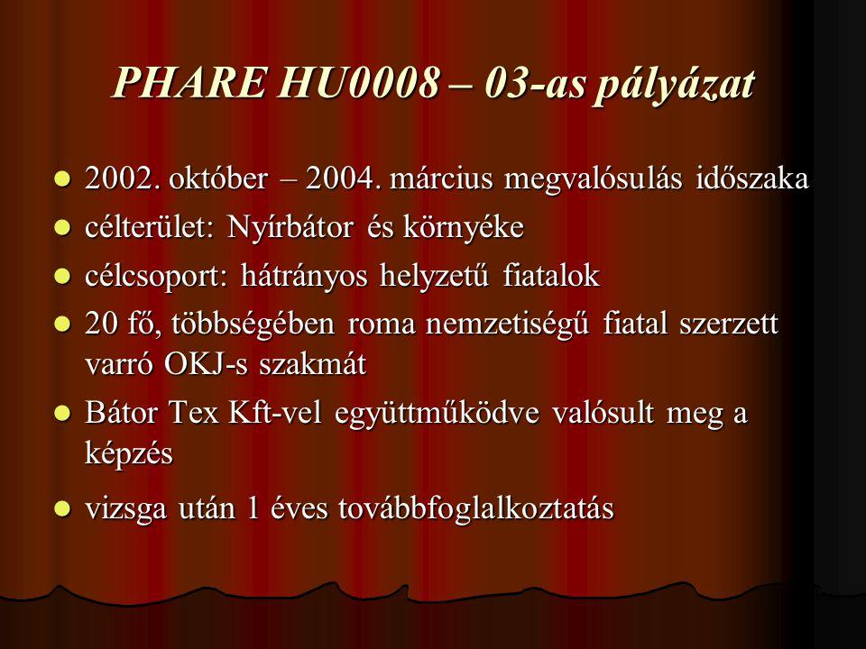PHARE HU0008 – 03-as pályázat 2002. október – 2004.