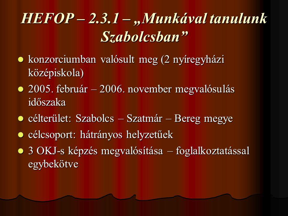 """HEFOP – 2.3.1 – """"Munkával tanulunk Szabolcsban konzorciumban valósult meg (2 nyíregyházi középiskola) konzorciumban valósult meg (2 nyíregyházi középiskola) 2005."""