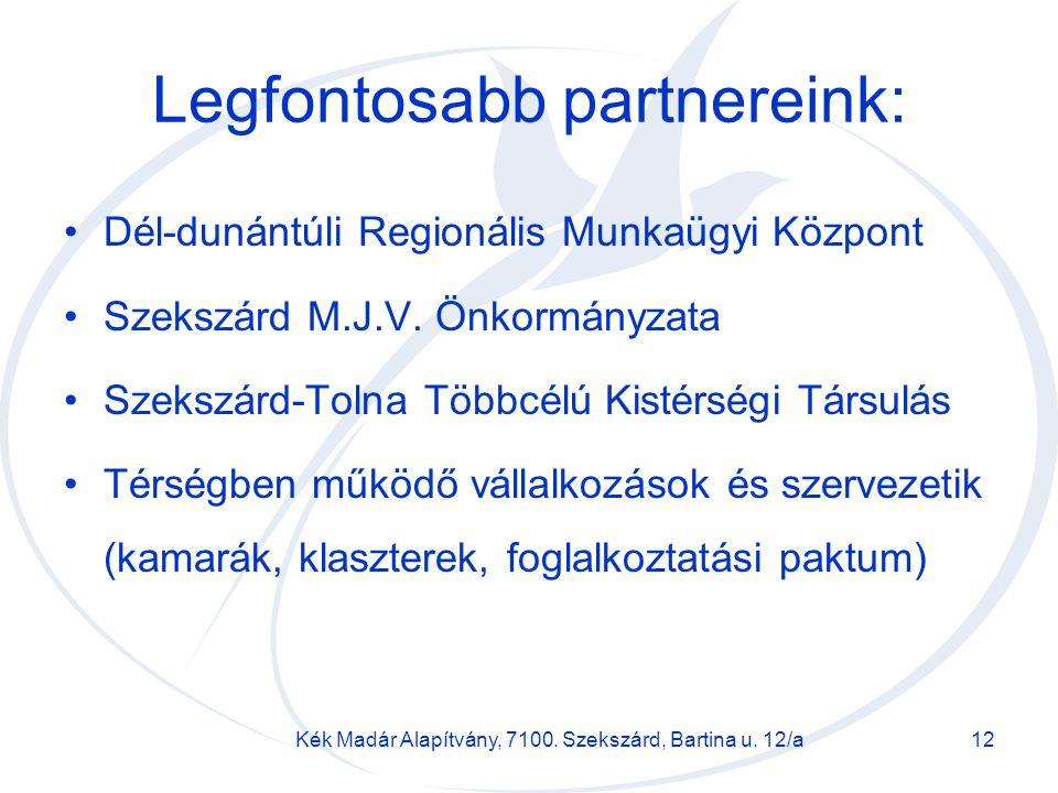 Kék Madár Alapítvány, 7100. Szekszárd, Bartina u. 12/a12 Legfontosabb partnereink: Dél-dunántúli Regionális Munkaügyi Központ Szekszárd M.J.V. Önkormá