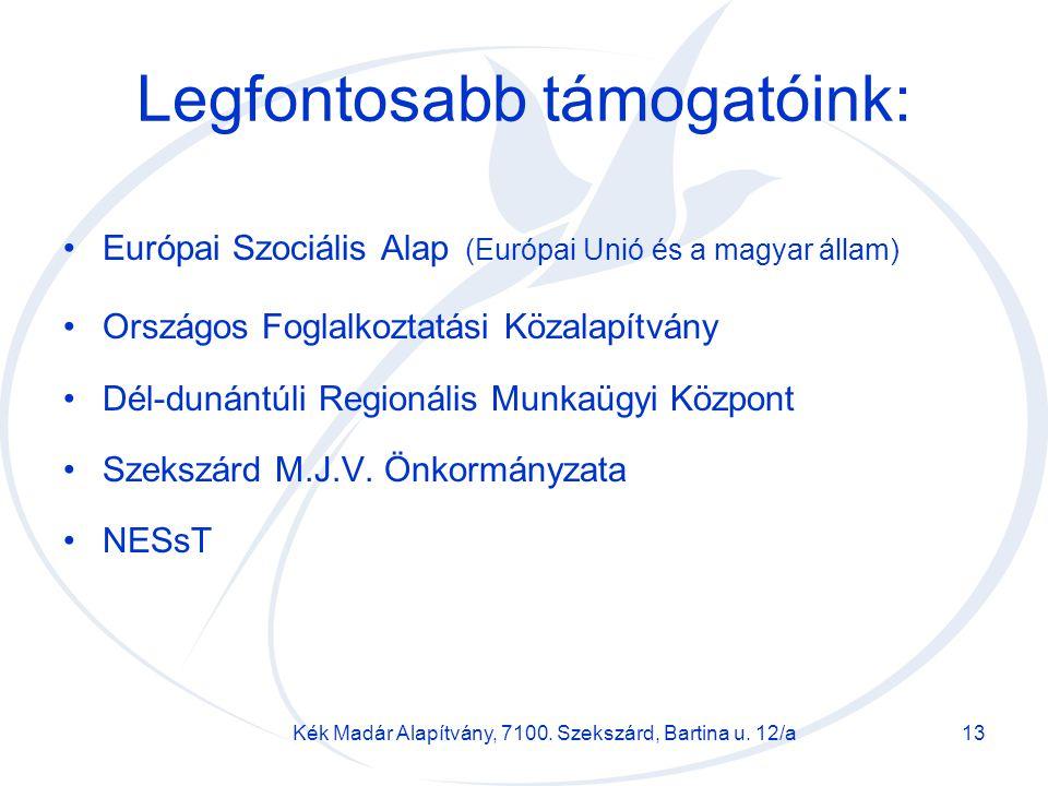 Kék Madár Alapítvány, 7100. Szekszárd, Bartina u. 12/a13 Legfontosabb támogatóink: Európai Szociális Alap (Európai Unió és a magyar állam) Országos Fo