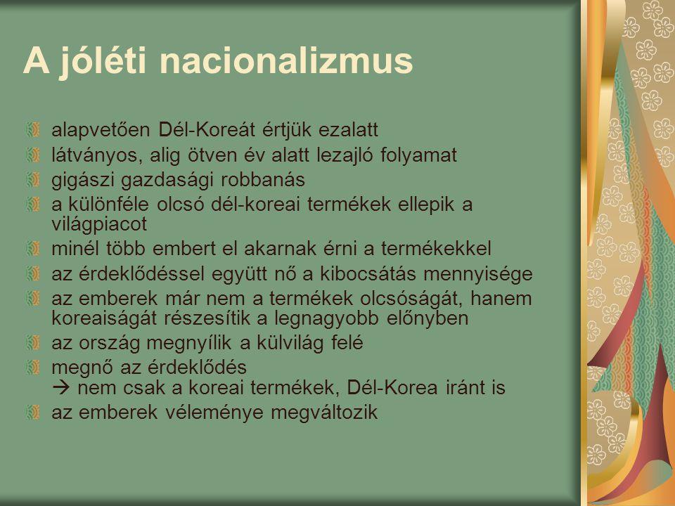 A jóléti nacionalizmus alapvetően Dél-Koreát értjük ezalatt látványos, alig ötven év alatt lezajló folyamat gigászi gazdasági robbanás a különféle olcsó dél-koreai termékek ellepik a világpiacot minél több embert el akarnak érni a termékekkel az érdeklődéssel együtt nő a kibocsátás mennyisége az emberek már nem a termékek olcsóságát, hanem koreaiságát részesítik a legnagyobb előnyben az ország megnyílik a külvilág felé megnő az érdeklődés  nem csak a koreai termékek, Dél-Korea iránt is az emberek véleménye megváltozik