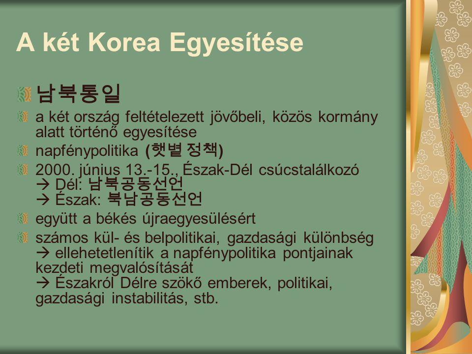 A két Korea Egyesítése 남북통일 a két ország feltételezett jövőbeli, közös kormány alatt történő egyesítése napfénypolitika ( 햇볕 정책 ) 2000. június 13.-15.