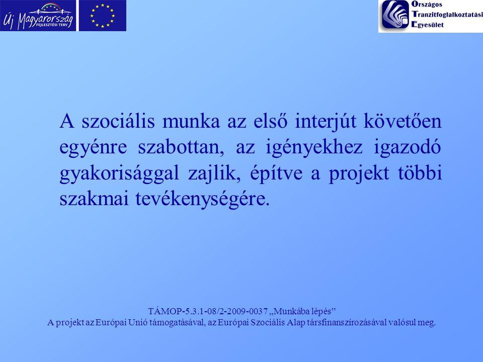 """TÁMOP-5.3.1-08/2-2009-0037 """"Munkába lépés"""" A projekt az Európai Unió támogatásával, az Európai Szociális Alap társfinanszírozásával valósul meg. A szo"""