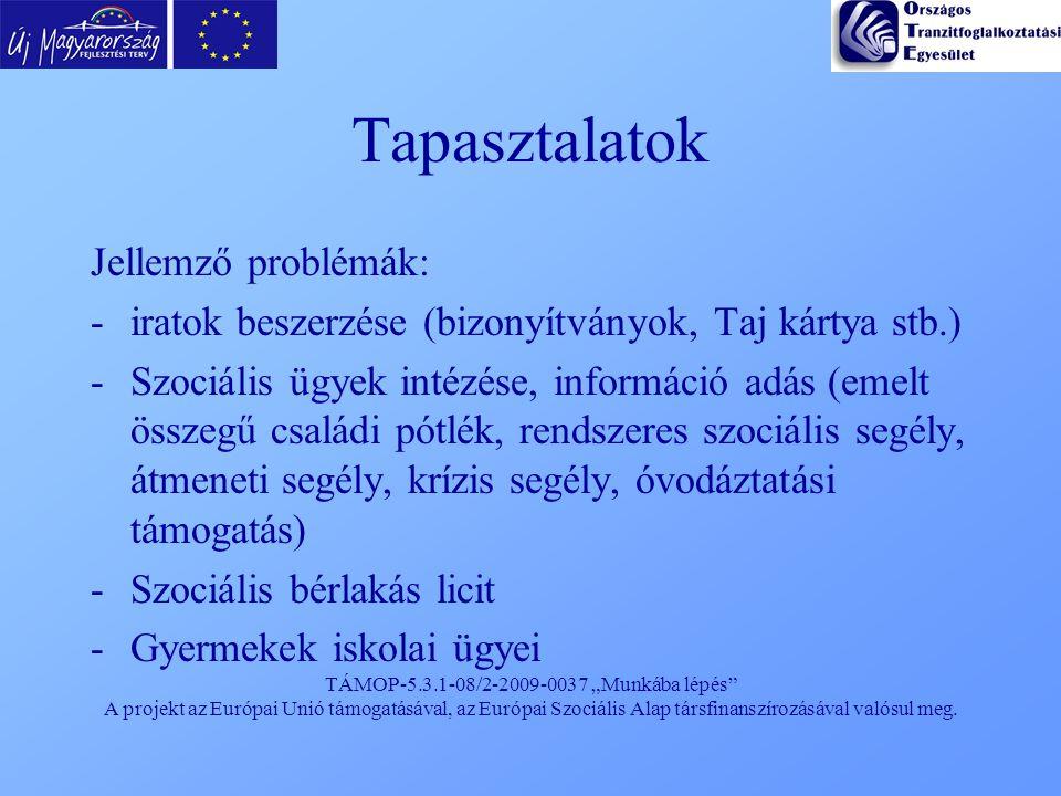 """TÁMOP-5.3.1-08/2-2009-0037 """"Munkába lépés"""" A projekt az Európai Unió támogatásával, az Európai Szociális Alap társfinanszírozásával valósul meg. Tapas"""