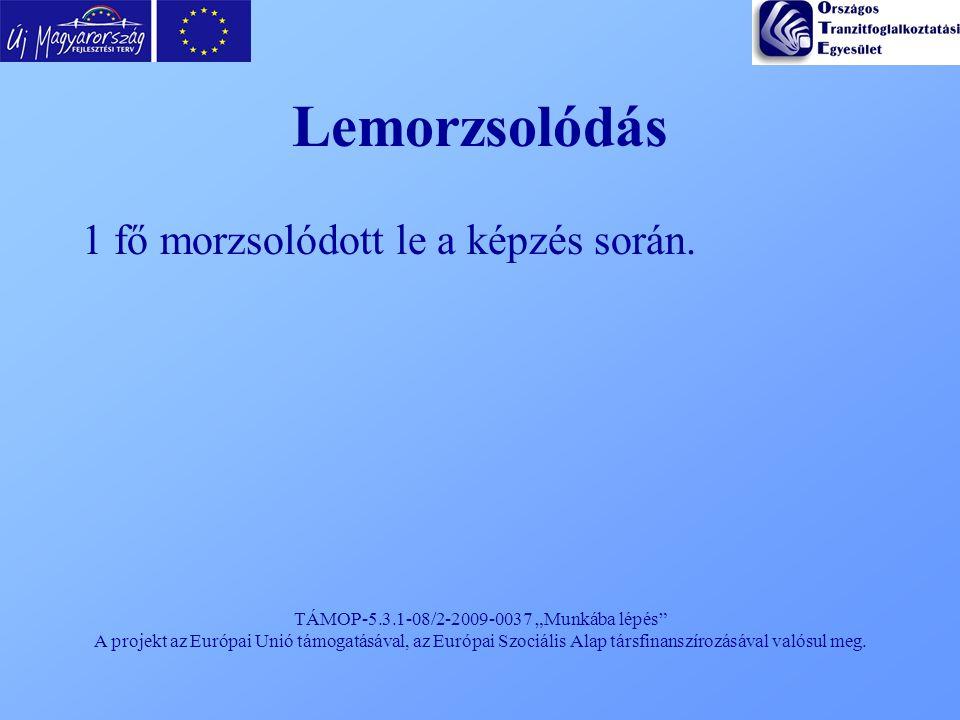 """TÁMOP-5.3.1-08/2-2009-0037 """"Munkába lépés"""" A projekt az Európai Unió támogatásával, az Európai Szociális Alap társfinanszírozásával valósul meg. Lemor"""