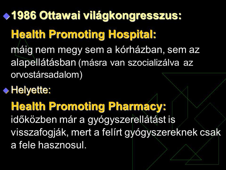  1986 Ottawai világkongresszus: Health Promoting Hospital: máig nem megy sem a kórházban, sem az alapellátásban (másra van szocializálva az orvostárs