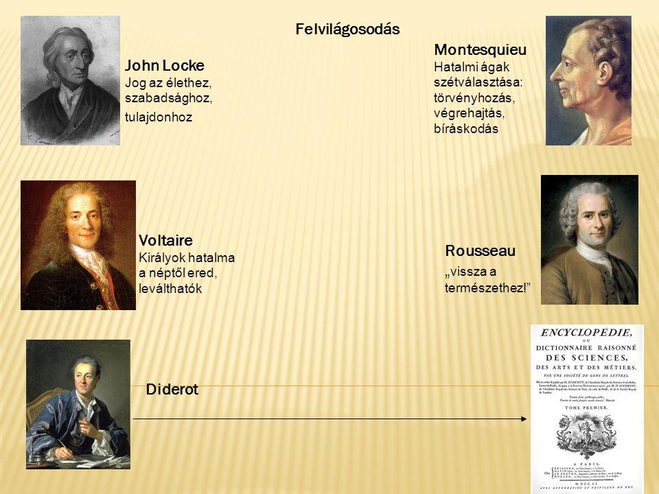 """Felvilágosodás John Locke Jog az élethez, szabadsághoz, tulajdonhoz Montesquieu Hatalmi ágak szétválasztása: törvényhozás, végrehajtás, bíráskodás Voltaire Királyok hatalma a néptől ered, leválthatók Rousseau """" vissza a természethez! Diderot"""