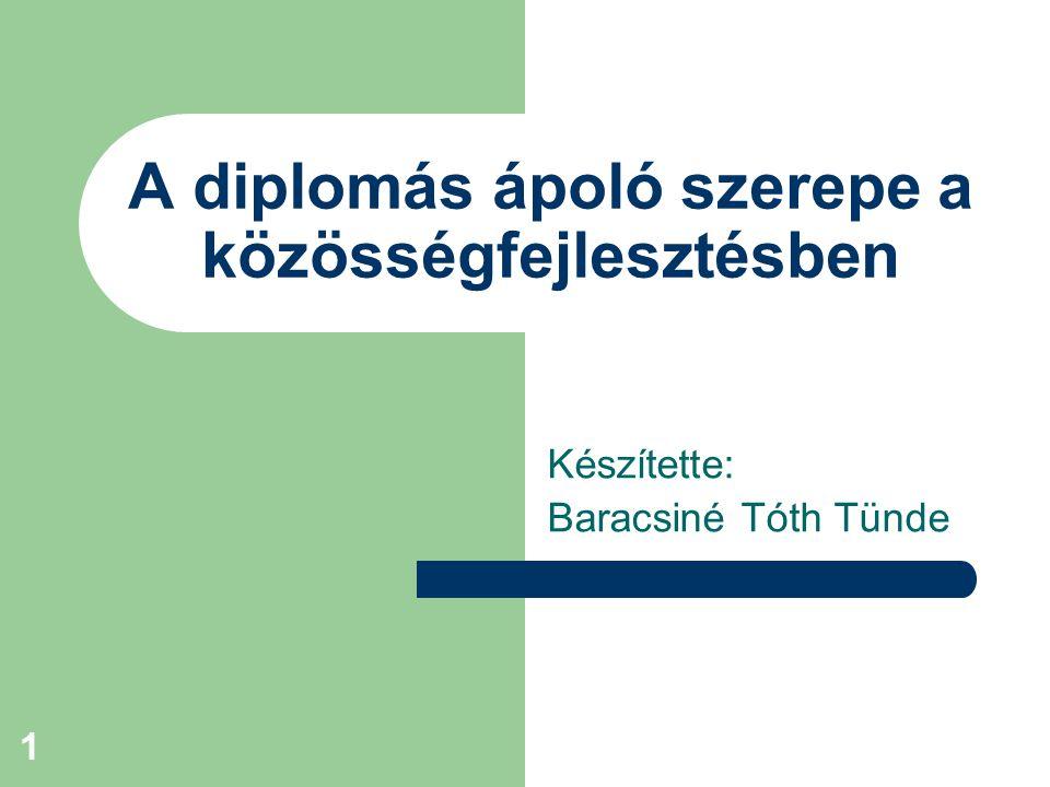 1 A diplomás ápoló szerepe a közösségfejlesztésben Készítette: Baracsiné Tóth Tünde