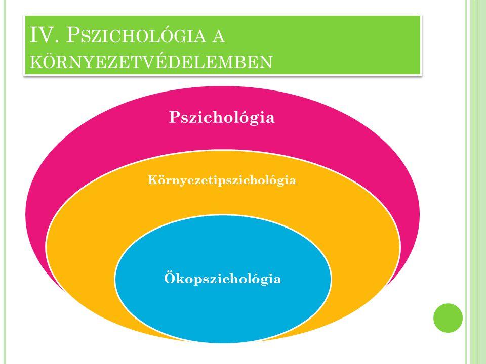 Pszichológia Környezetipszichológia Ökopszichológia IV. P SZICHOLÓGIA A KÖRNYEZETVÉDELEMBEN
