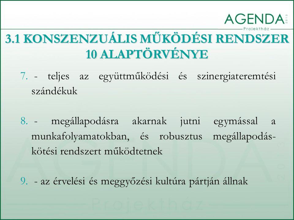 3.1 KONSZENZUÁLIS MŰKÖDÉSI RENDSZER 10 ALAPTÖRVÉNYE 7. - teljes az együttműködési és szinergiateremtési szándékuk 8. - megállapodásra akarnak jutni eg