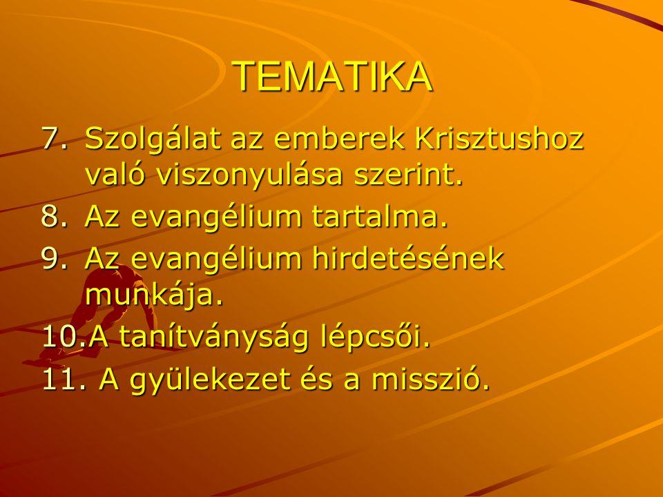 TEMATIKA 7.Szolgálat az emberek Krisztushoz való viszonyulása szerint.