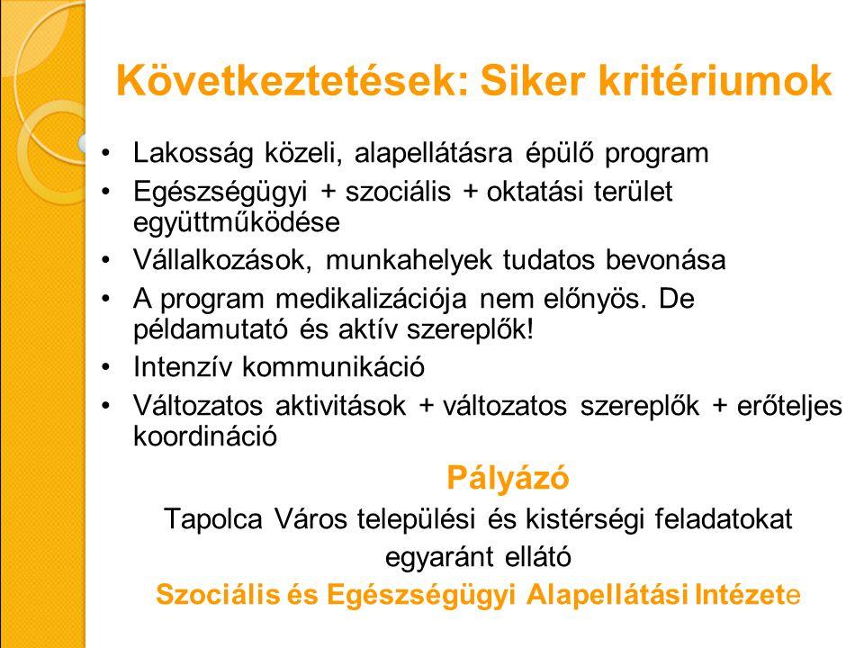 Következtetések: Siker kritériumok Lakosság közeli, alapellátásra épülő program Egészségügyi + szociális + oktatási terület együttműködése Vállalkozás