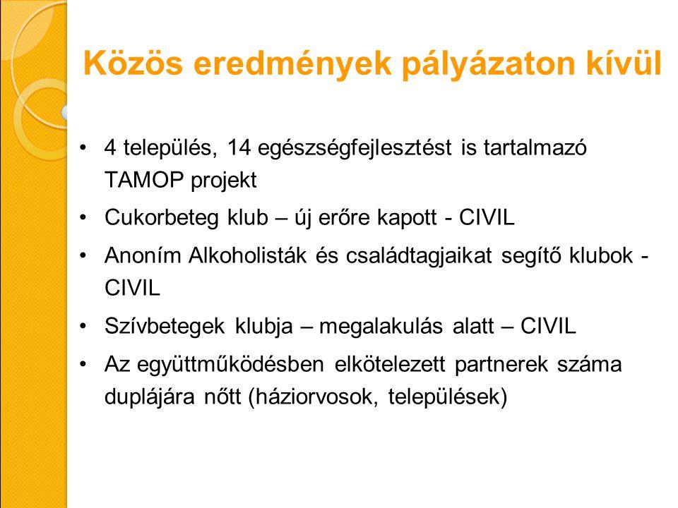 Közös eredmények pályázaton kívül 4 település, 14 egészségfejlesztést is tartalmazó TAMOP projekt Cukorbeteg klub – új erőre kapott - CIVIL Anoním Alk