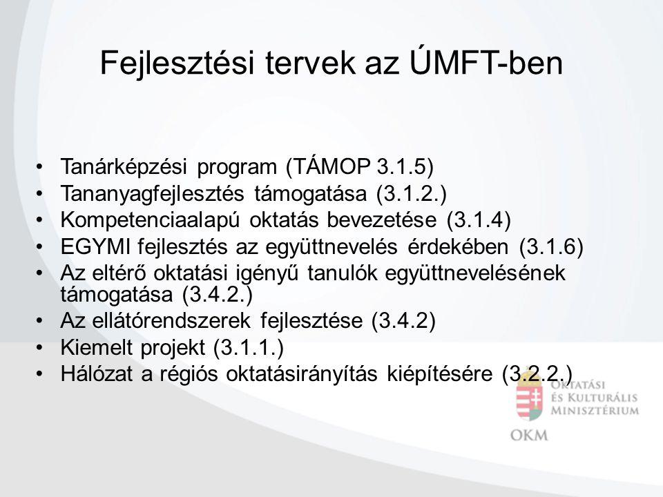 Fejlesztési tervek az ÚMFT-ben Tanárképzési program (TÁMOP 3.1.5) Tananyagfejlesztés támogatása (3.1.2.) Kompetenciaalapú oktatás bevezetése (3.1.4) EGYMI fejlesztés az együttnevelés érdekében (3.1.6) Az eltérő oktatási igényű tanulók együttnevelésének támogatása (3.4.2.) Az ellátórendszerek fejlesztése (3.4.2) Kiemelt projekt (3.1.1.) Hálózat a régiós oktatásirányítás kiépítésére (3.2.2.)