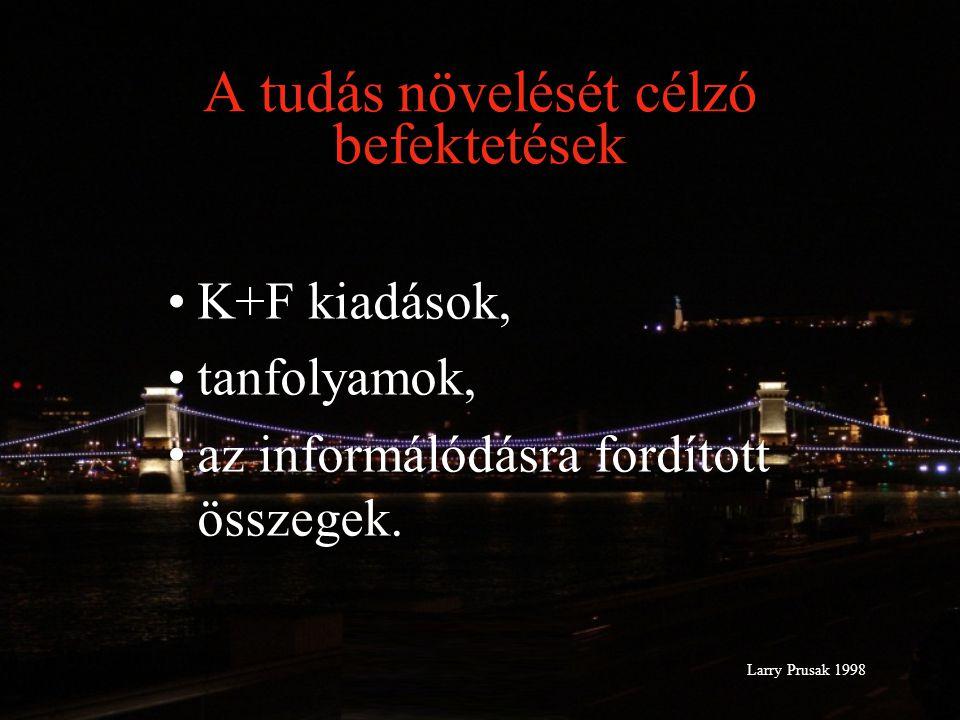 A tudás növelését célzó befektetések K+F kiadások, tanfolyamok, az informálódásra fordított összegek. Larry Prusak 1998