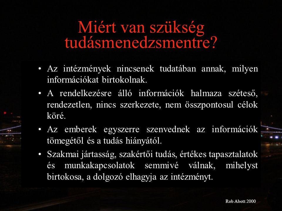 Miért van szükség tudásmenedzsmentre? Az intézmények nincsenek tudatában annak, milyen információkat birtokolnak. A rendelkezésre álló információk hal