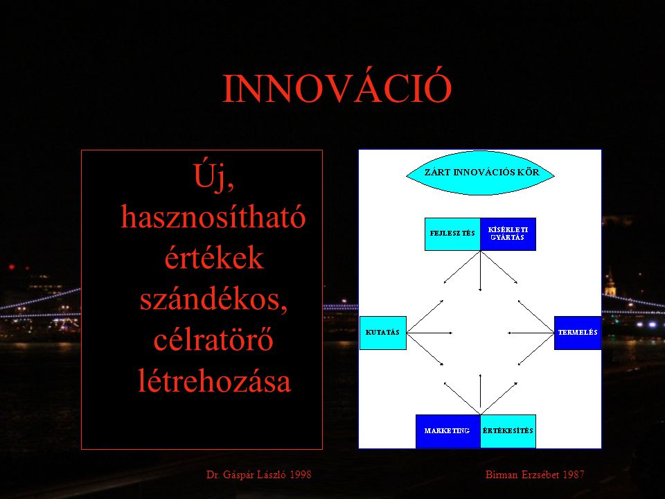 Új, hasznosítható értékek szándékos, célratörő létrehozása INNOVÁCIÓ Dr. Gáspár László 1998Birman Erzsébet 1987
