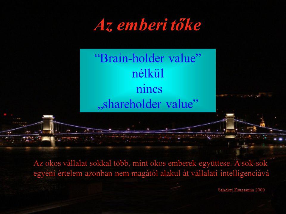"""Az emberi tőke """"Brain-holder value"""" nélkül nincs """"shareholder value"""" Az okos vállalat sokkal több, mint okos emberek együttese. A sok-sok egyéni értel"""