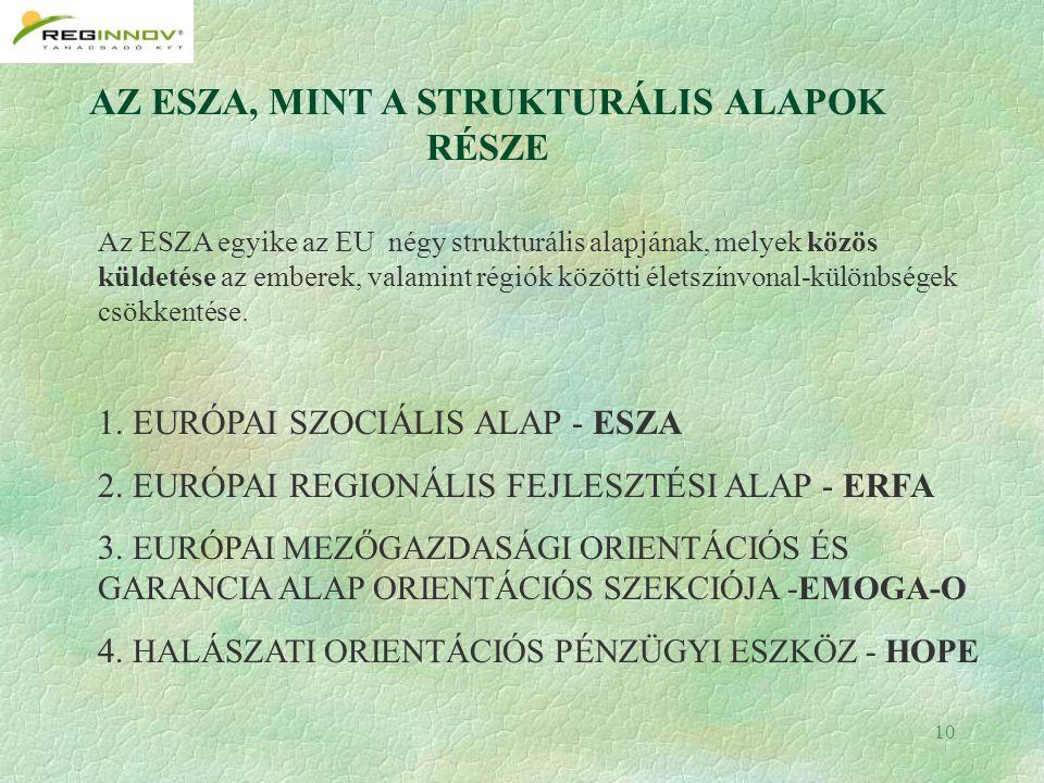 10 AZ ESZA, MINT A STRUKTURÁLIS ALAPOK RÉSZE Az ESZA egyike az EU négy strukturális alapjának, melyek közös küldetése az emberek, valamint régiók közötti életszínvonal-különbségek csökkentése.