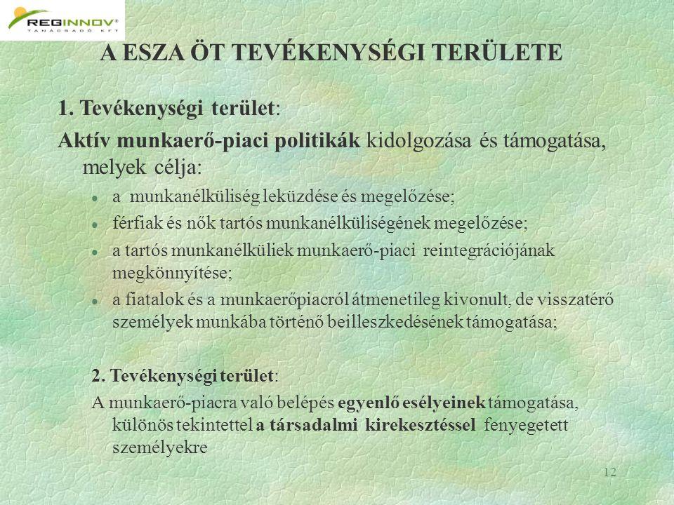 12 A ESZA ÖT TEVÉKENYSÉGI TERÜLETE 1.