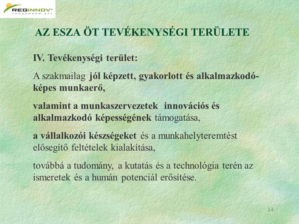 14 AZ ESZA ÖT TEVÉKENYSÉGI TERÜLETE IV.