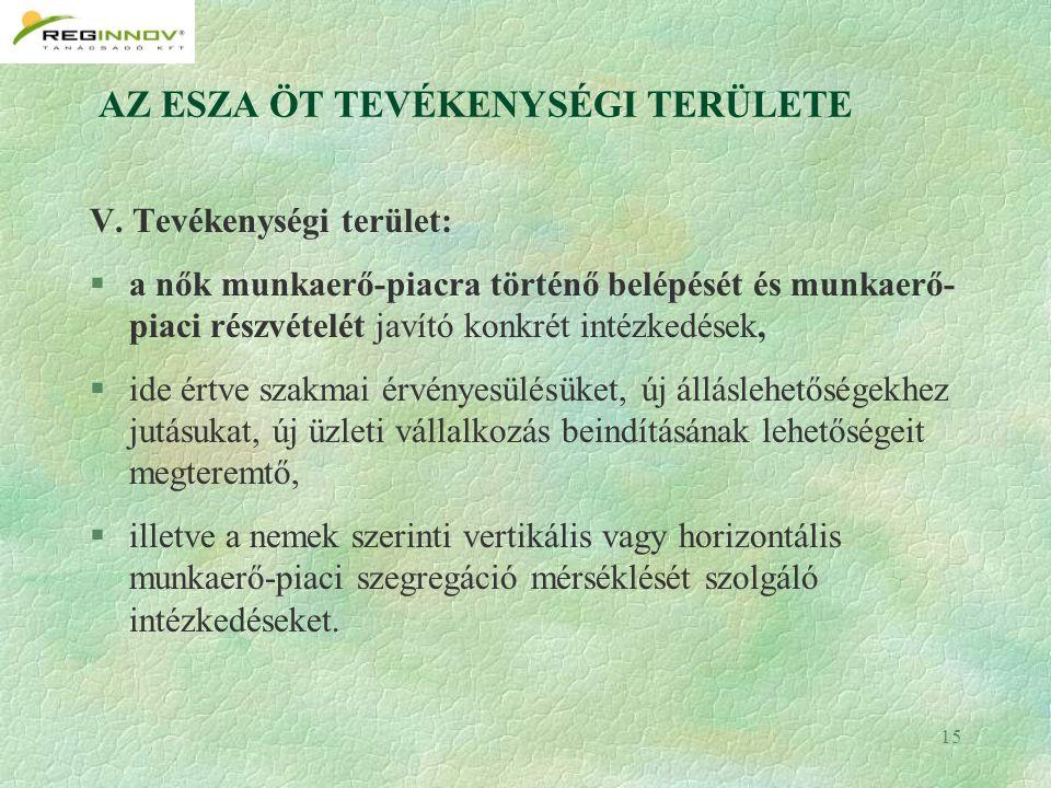 15 AZ ESZA ÖT TEVÉKENYSÉGI TERÜLETE V.