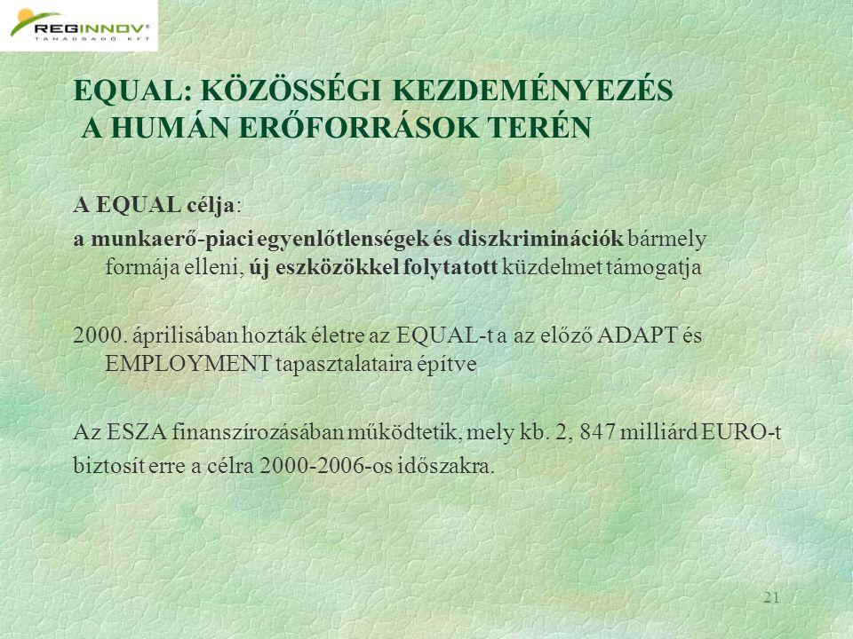 21 EQUAL: KÖZÖSSÉGI KEZDEMÉNYEZÉS A HUMÁN ERŐFORRÁSOK TERÉN A EQUAL célja: a munkaerő-piaci egyenlőtlenségek és diszkriminációk bármely formája elleni, új eszközökkel folytatott küzdelmet támogatja 2000.