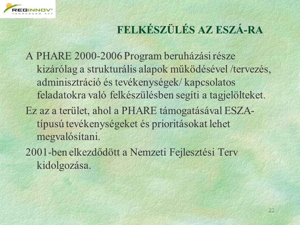 22 FELKÉSZÜLÉS AZ ESZÁ-RA A PHARE 2000-2006 Program beruházási része kizárólag a strukturális alapok működésével /tervezés, adminisztráció és tevékenységek/ kapcsolatos feladatokra való felkészülésben segíti a tagjelölteket.
