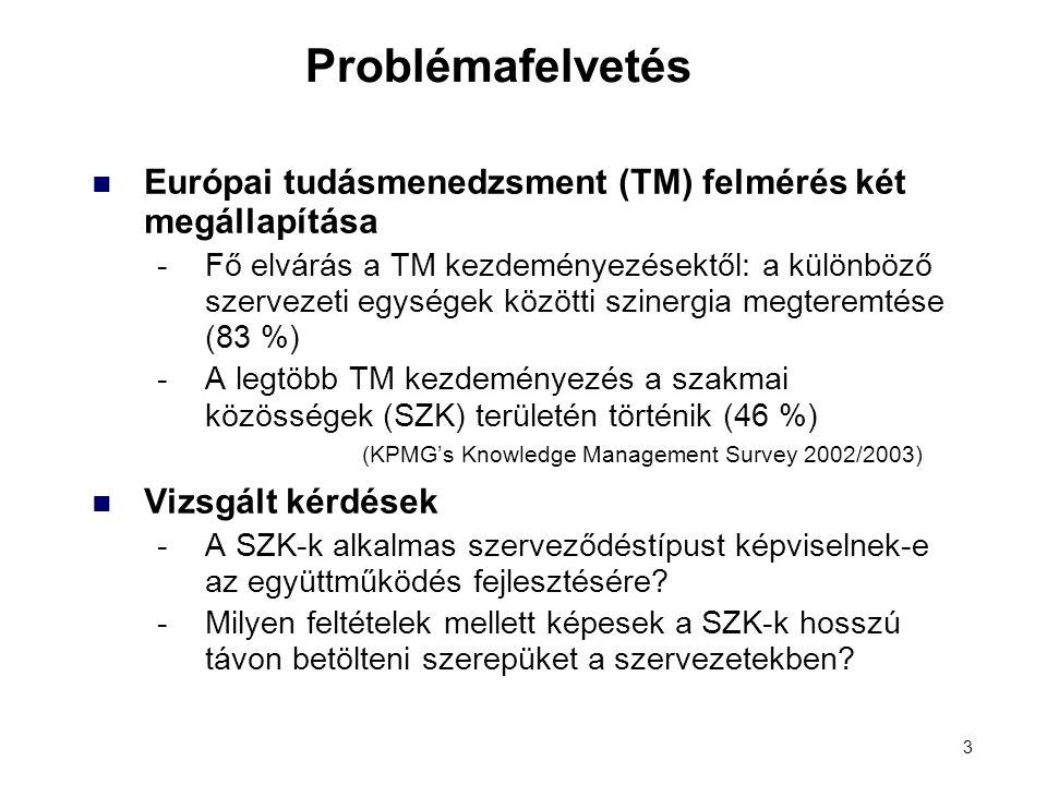 3 Problémafelvetés Európai tudásmenedzsment (TM) felmérés két megállapítása -Fő elvárás a TM kezdeményezésektől: a különböző szervezeti egységek közötti szinergia megteremtése (83 %) -A legtöbb TM kezdeményezés a szakmai közösségek (SZK) területén történik (46 %) (KPMG's Knowledge Management Survey 2002/2003) Vizsgált kérdések -A SZK-k alkalmas szerveződéstípust képviselnek-e az együttműködés fejlesztésére.