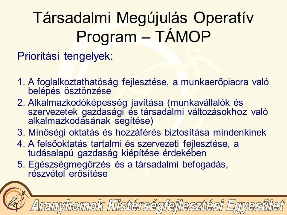 Társadalmi Megújulás Operatív Program – TÁMOP KÖSZÖNÖM A MEGTISZTELŐ FIGYELMET .