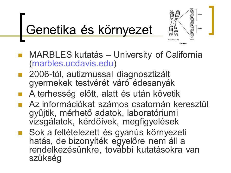 Genetika és környezet MARBLES kutatás – University of California (marbles.ucdavis.edu) 2006-tól, autizmussal diagnosztizált gyermekek testvérét váró édesanyák A terhesség előtt, alatt és után követik Az információkat számos csatornán keresztül gyűjtik, mérhető adatok, laboratóriumi vizsgálatok, kérdőívek, megfigyelések Sok a feltételezett és gyanús környezeti hatás, de bizonyíték egyelőre nem áll a rendelkezésünkre, további kutatásokra van szükség