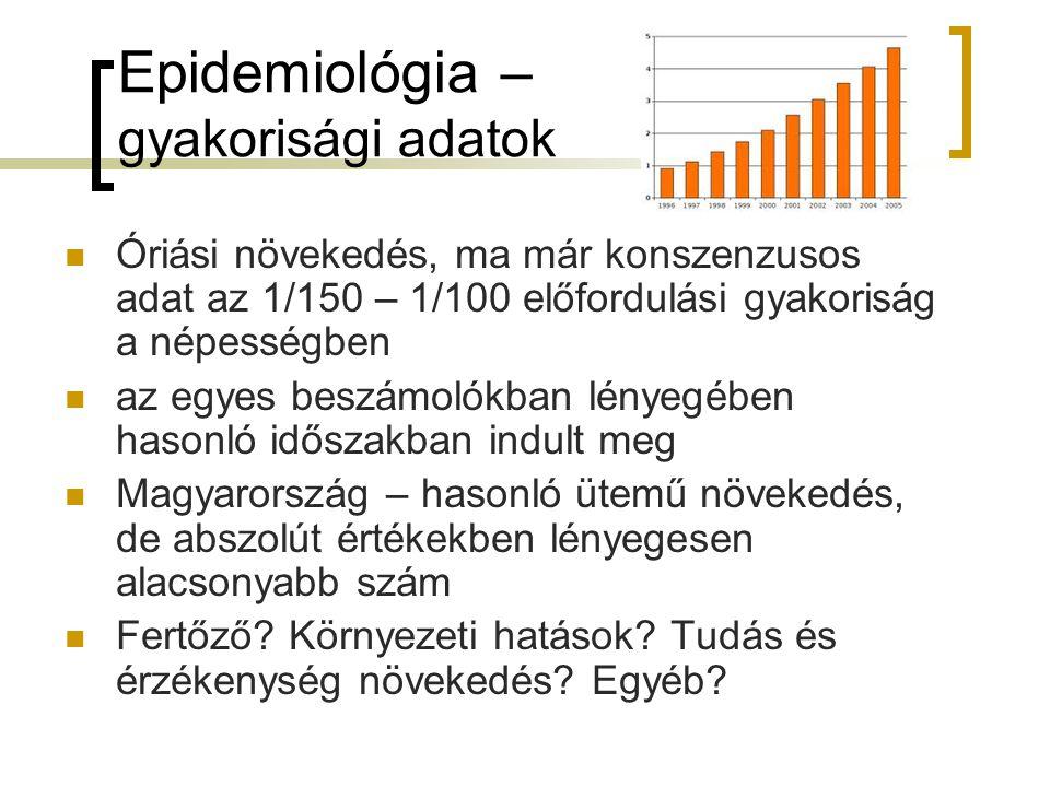 Epidemiológia – gyakorisági adatok Óriási növekedés, ma már konszenzusos adat az 1/150 – 1/100 előfordulási gyakoriság a népességben az egyes beszámolókban lényegében hasonló időszakban indult meg Magyarország – hasonló ütemű növekedés, de abszolút értékekben lényegesen alacsonyabb szám Fertőző.