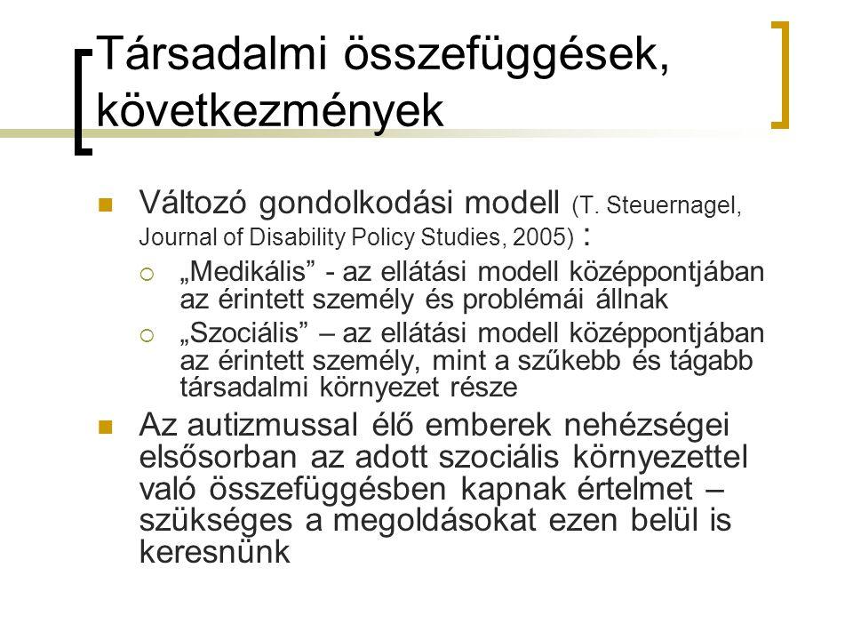 Változó gondolkodási modell (T.