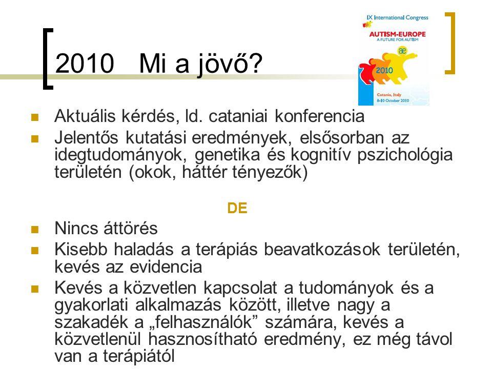 2010 Mi a jövő.Aktuális kérdés, ld.
