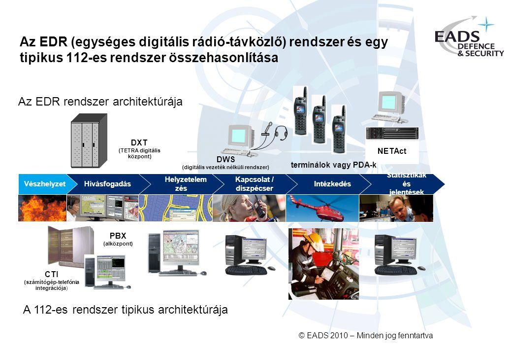 © EADS 2010 – Minden jog fenntartva Az EDR (egységes digitális rádió-távközlő) rendszer és egy tipikus 112-es rendszer összehasonlítása Kapcsolat / diszpécser Intézkedés Helyzetelem zés Statisztikák és jelentések HívásfogadásVészhelyzet Az EDR rendszer architektúrája A 112-es rendszer tipikus architektúrája PBX (alközpont) DXT (TETRA digitális központ) DWS (digitális vezeték nélküli rendszer) NETAct terminálok vagy PDA-k CTI (számítógép-telefónia integrációja)