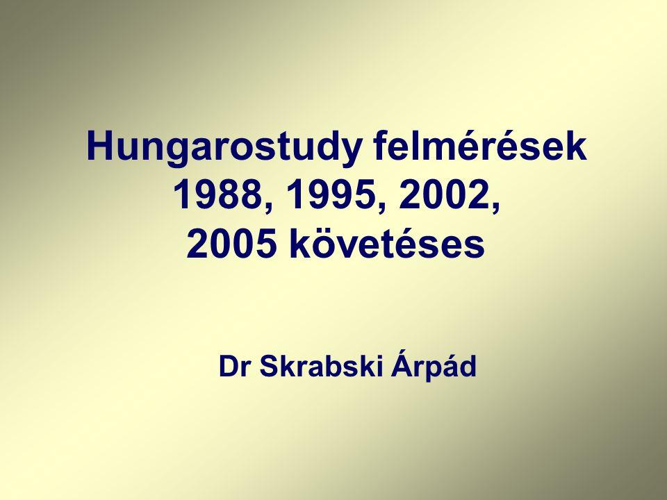 Hungarostudy felmérések 1988, 1995, 2002, 2005 követéses Dr Skrabski Árpád