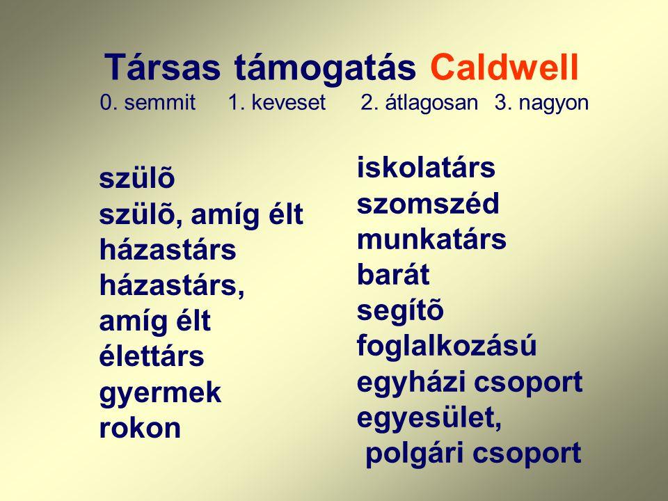 Társas támogatás Caldwell 0. semmit1. keveset2. átlagosan3. nagyon szülõ szülõ, amíg élt házastárs házastárs, amíg élt élettárs gyermek rokon iskolatá