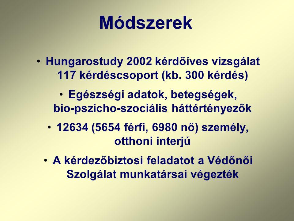Módszerek Hungarostudy 2002 kérdőíves vizsgálat 117 kérdéscsoport (kb. 300 kérdés) Egészségi adatok, betegségek, bio-pszicho-szociális háttértényezők